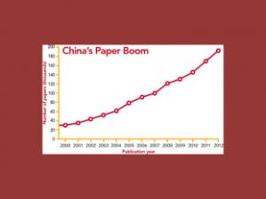 ChinaPaperBoom-310x232