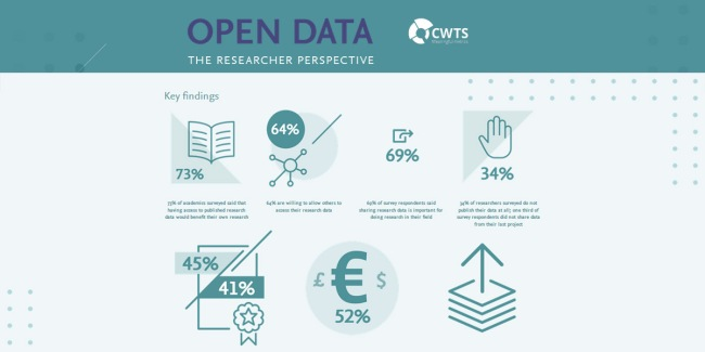 open-data-report-image