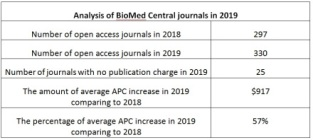 biomed2019stats